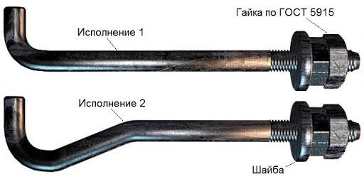 Болт фундаментный тип 1 исп. 1 ГОСТ 24379.1-2012 изогнутый